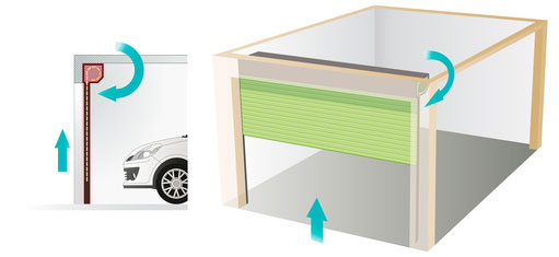 Structure Of Roll Up Garage Door